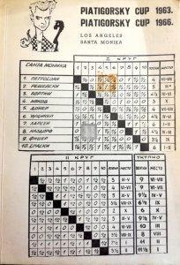 Piatigorsky Cup 1963 1966 - 2nd hand